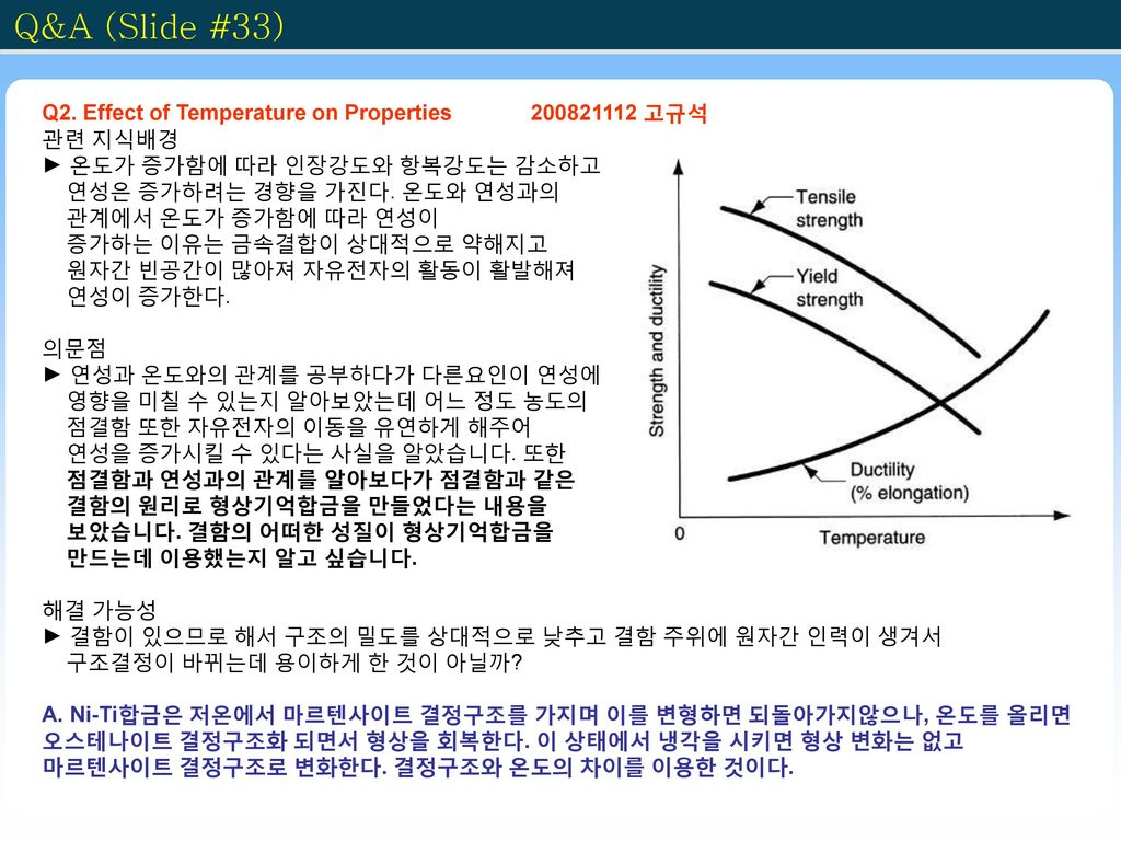 Q&A (Slide #33) Q2. Effect of Temperature on Properties 고규석