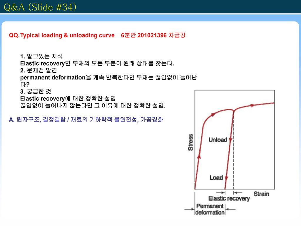 Q&A (Slide #34)