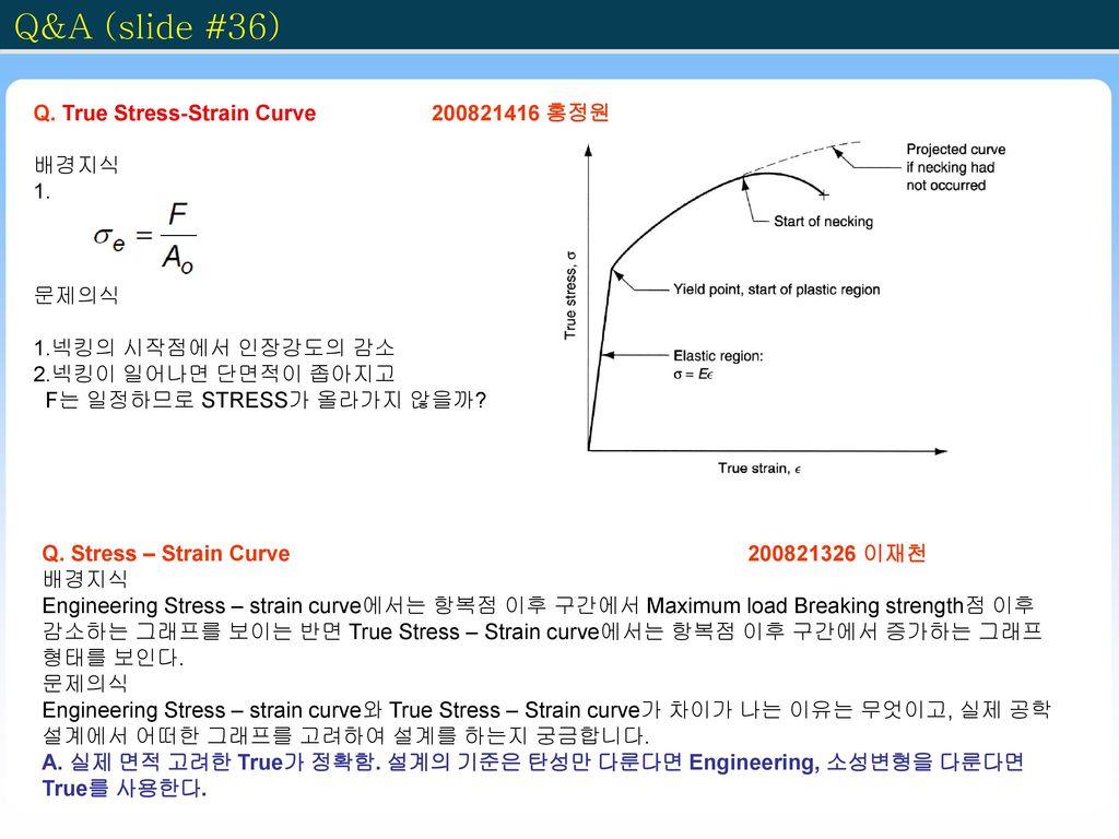 Q&A (slide #36) Q. True Stress-Strain Curve 200821416 홍정원 배경지식 1. 문제의식