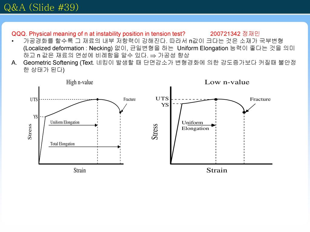 Q&A (Slide #39) QQQ. Physical meaning of n at instability position in tension test 200721342 정재민.