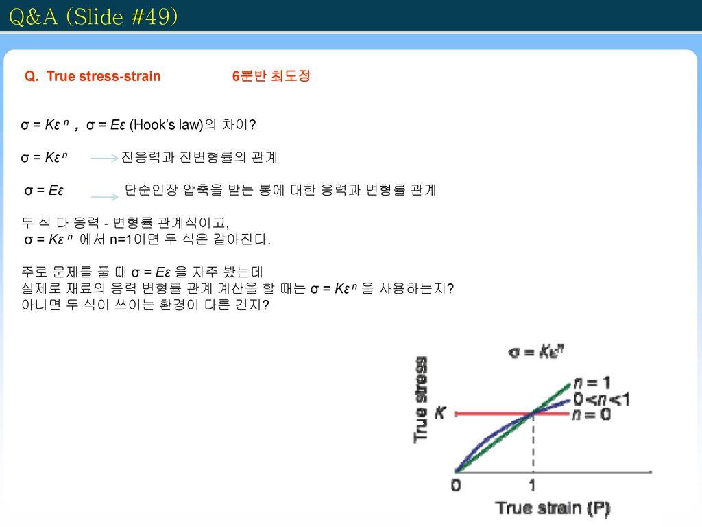 Q&A (Slide #49) Q. True stress-strain 6분반 최도정