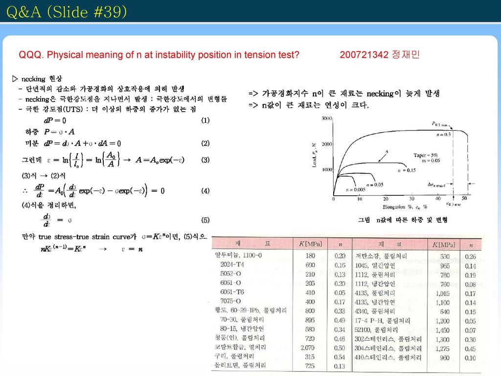 Q&A (Slide #39) QQQ. Physical meaning of n at instability position in tension test.