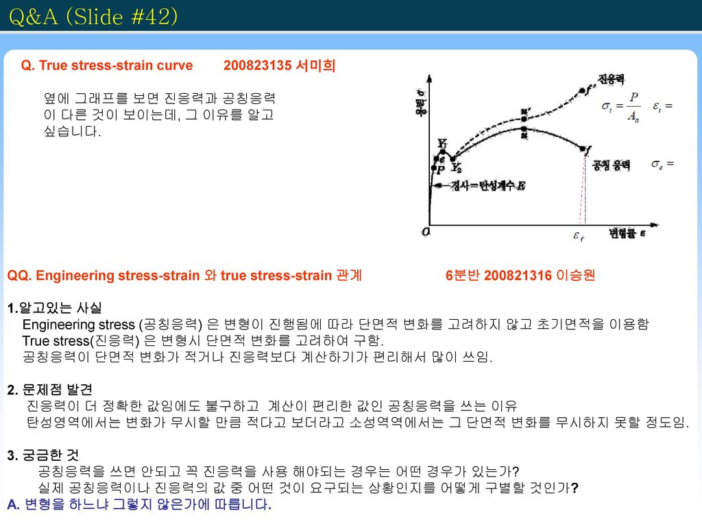 Q&A (Slide #42) Q. True stress-strain curve 200823135 서미희