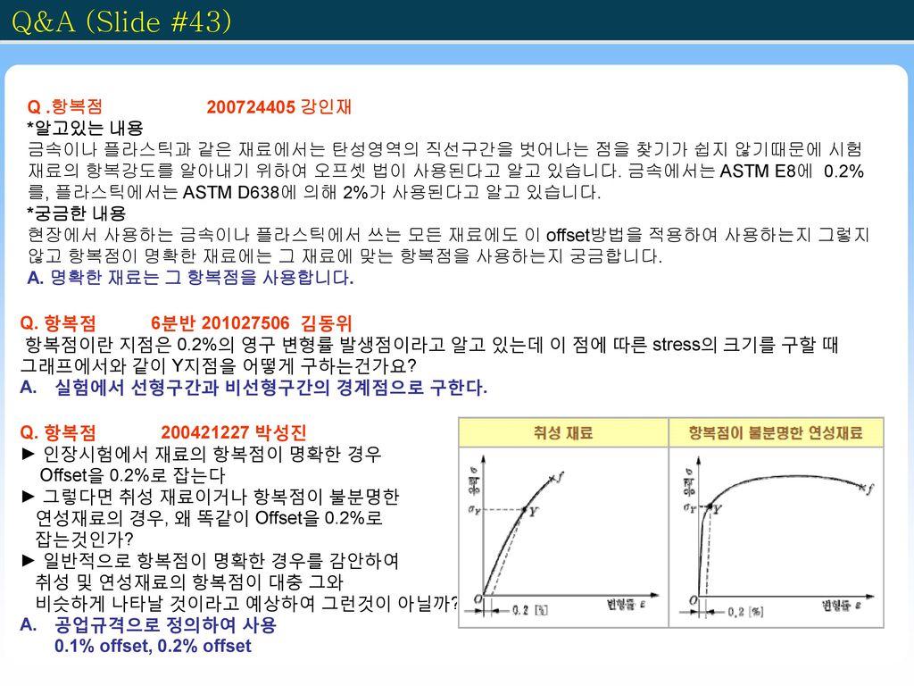 Q&A (Slide #43) Q .항복점 200724405 강인재 *알고있는 내용