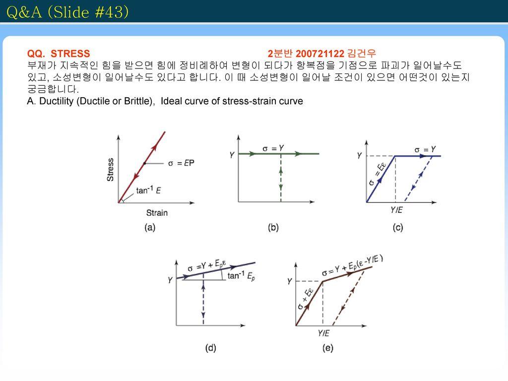 Q&A (Slide #43) QQ. STRESS 2분반 200721122 김건우
