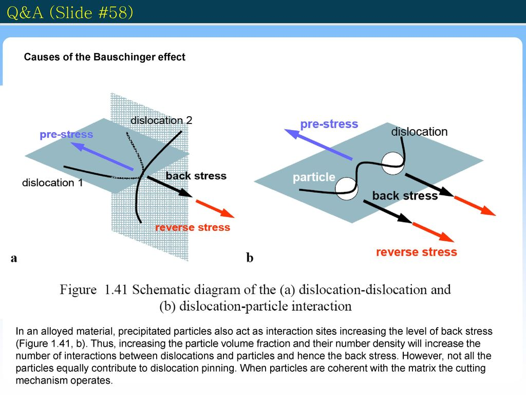 Q&A (Slide #58) Causes of the Bauschinger effect