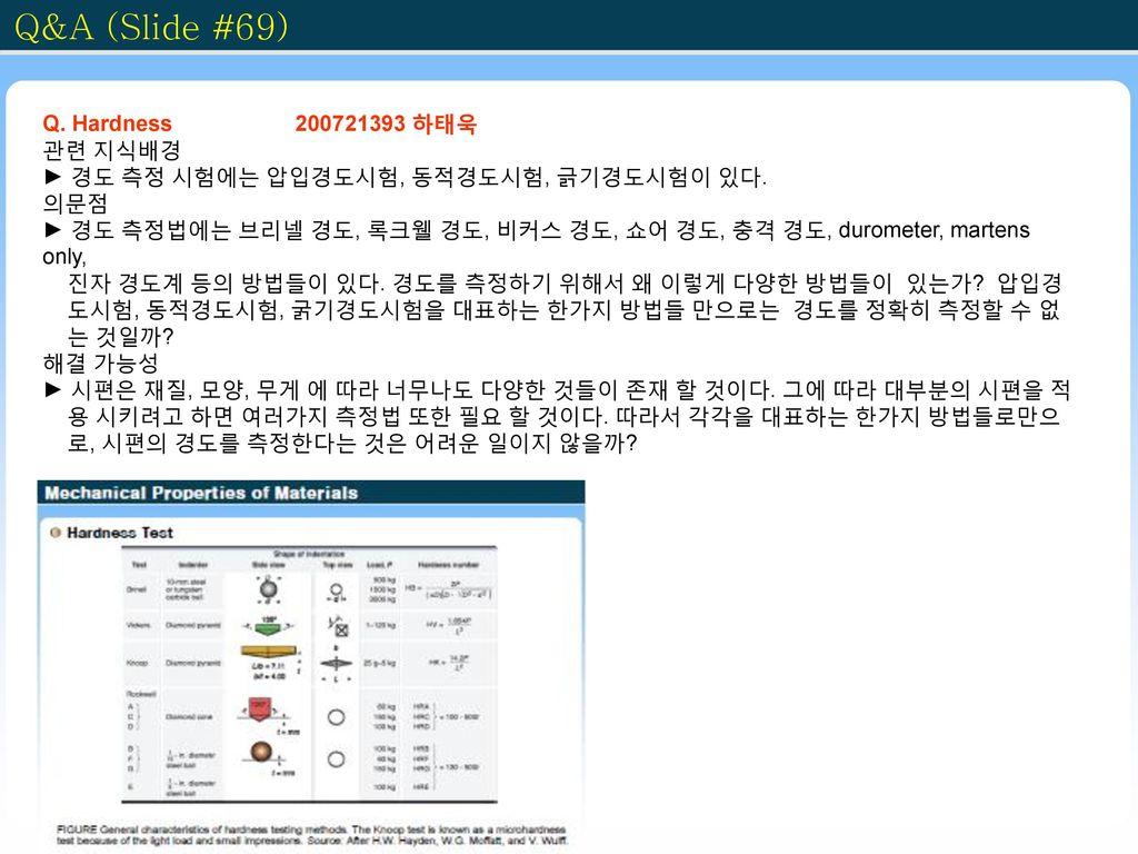 Q&A (Slide #69) Q. Hardness 200721393 하태욱 관련 지식배경