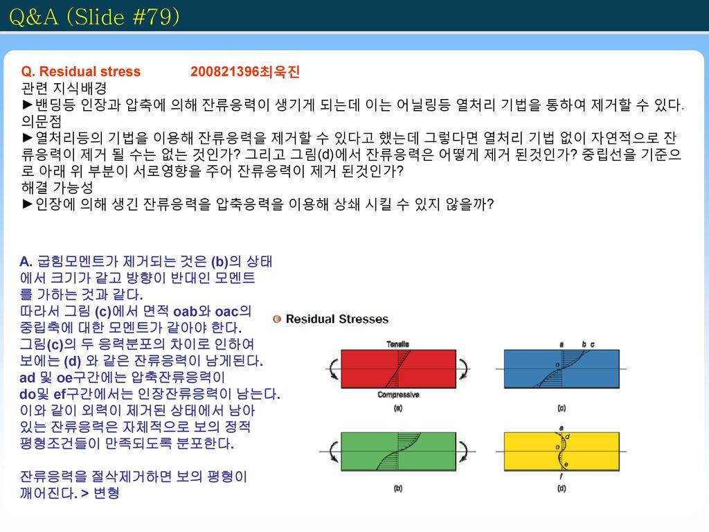 Q&A (Slide #79) Q. Residual stress 200821396최욱진 관련 지식배경