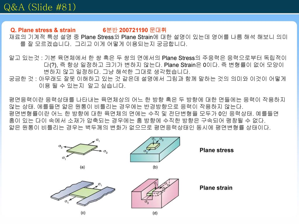 Q&A (Slide #81) Q. Plane stress & strain 6분반 200721190 문대휘