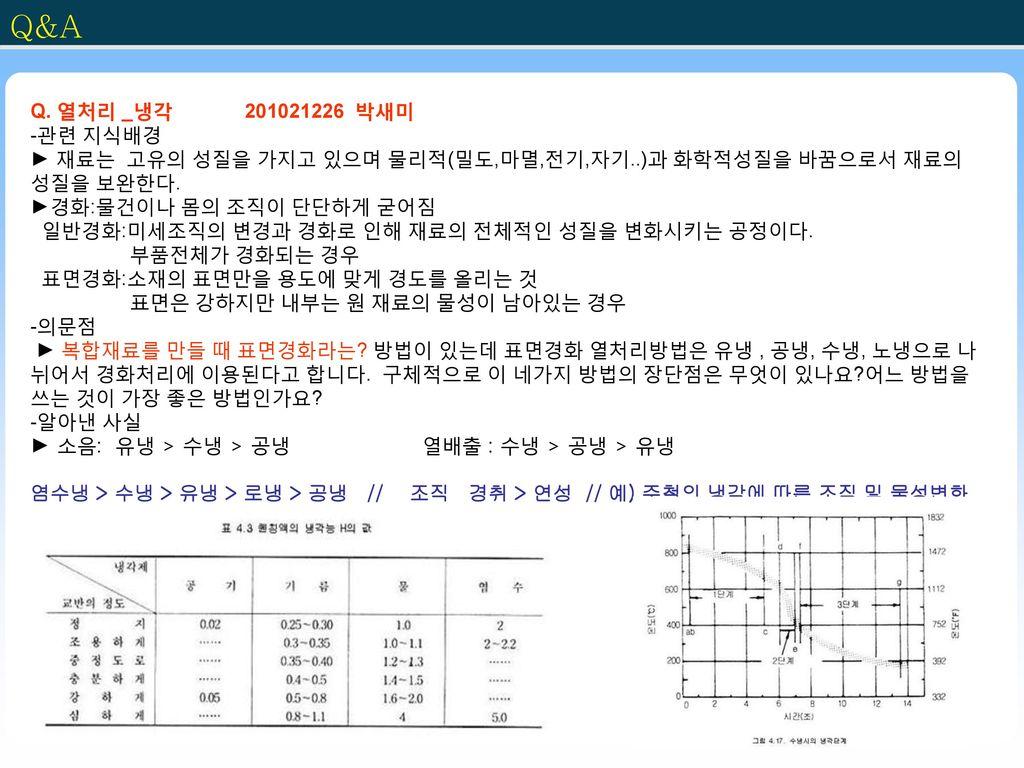 Q&A Q. 열처리 _냉각 201021226 박새미 -관련 지식배경