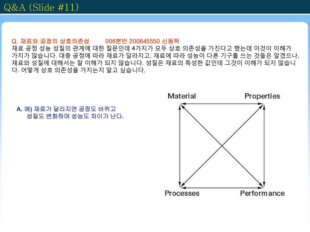 Q&A (Slide #11) Q. 재료와 공정의 상호의존성 006분반 200845550 신동탁