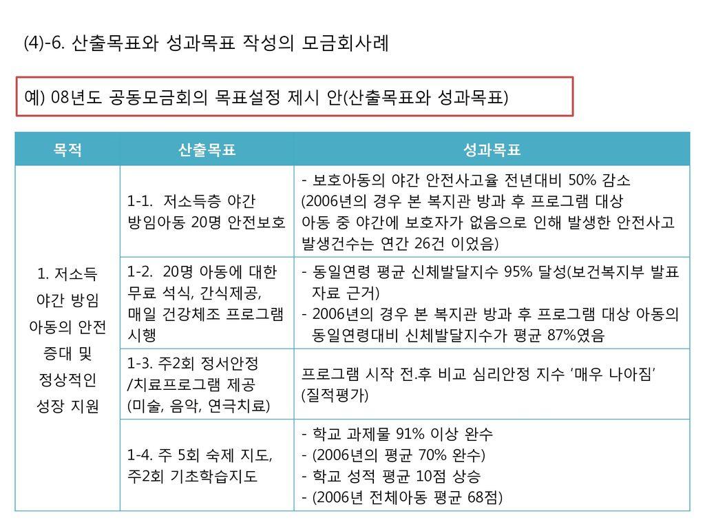 (4)-6. 산출목표와 성과목표 작성의 모금회사례