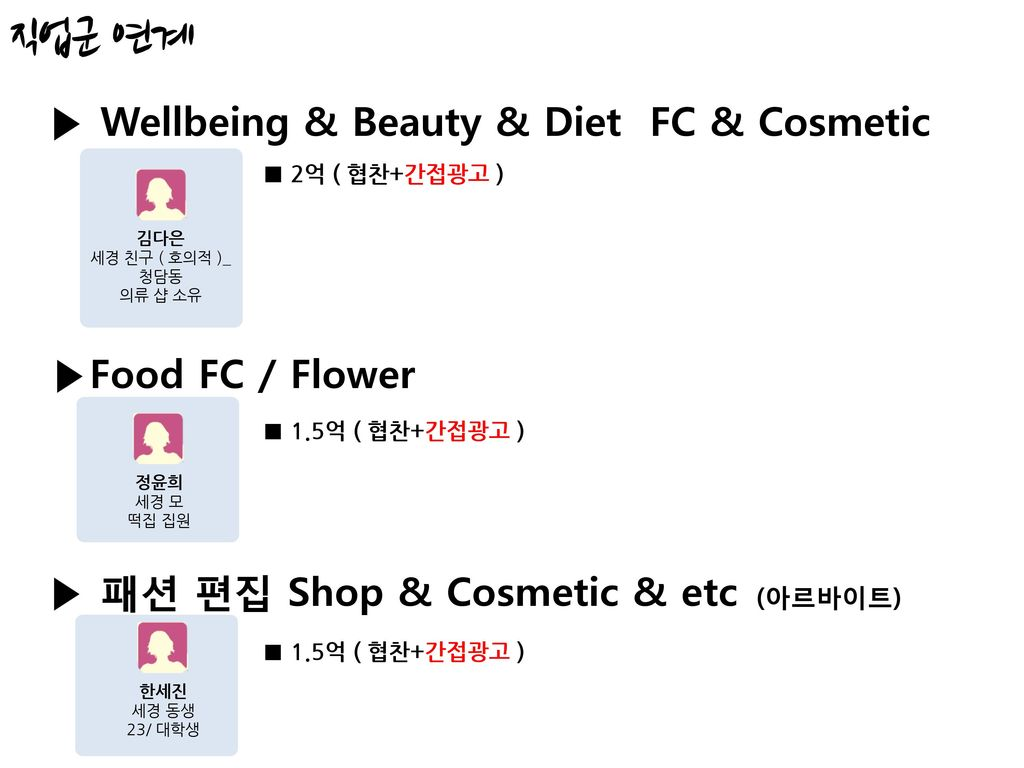 직업군 연계 ▶ Wellbeing & Beauty & Diet FC & Cosmetic ▶Food FC / Flower