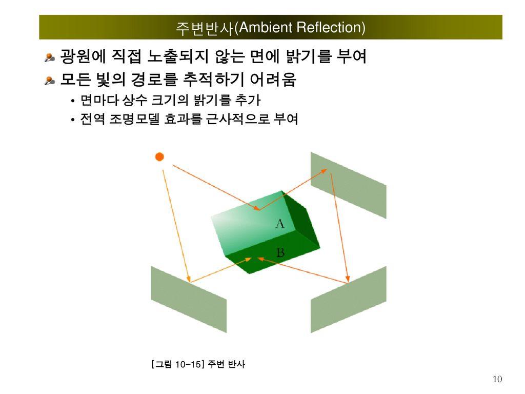 주변반사(Ambient Reflection)