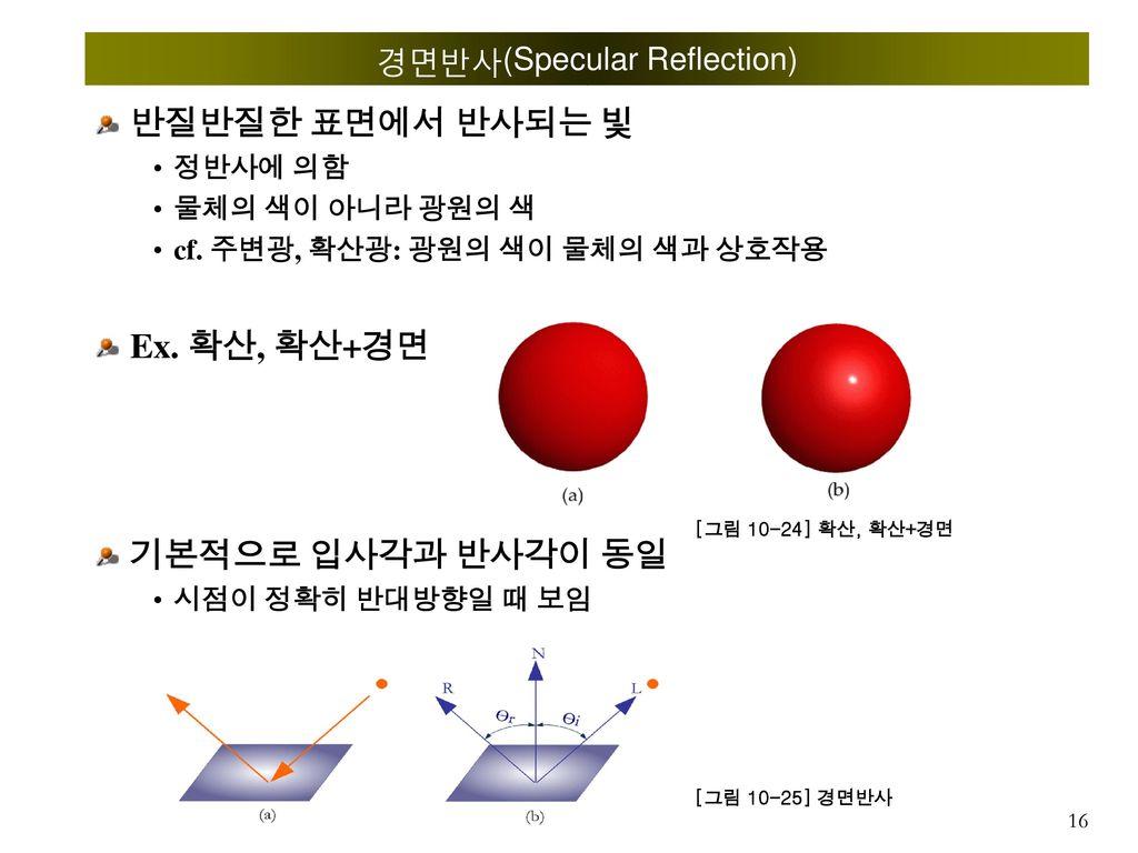 경면반사(Specular Reflection)