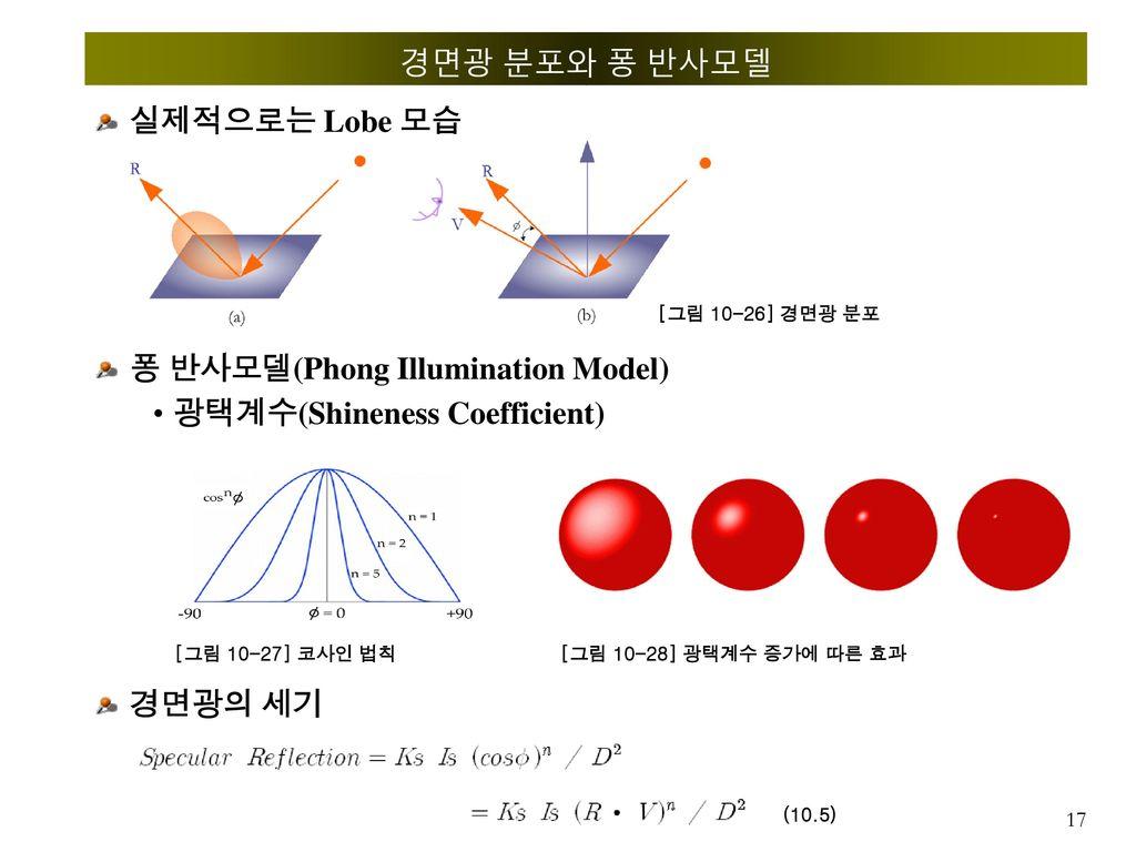퐁 반사모델(Phong Illumination Model) 광택계수(Shineness Coefficient)