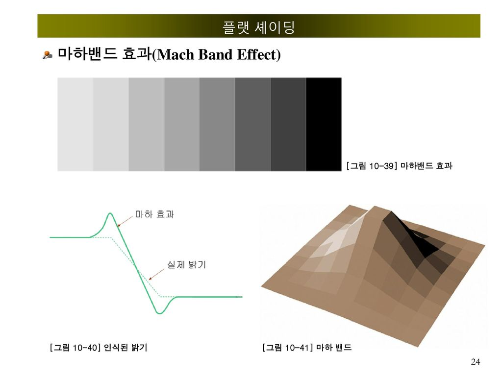 마하밴드 효과(Mach Band Effect)