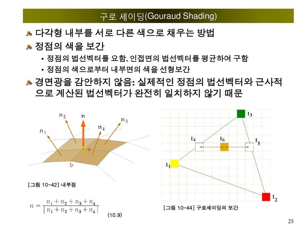구로 셰이딩(Gouraud Shading)