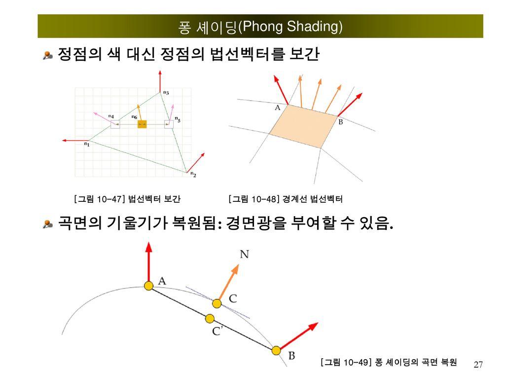 곡면의 기울기가 복원됨: 경면광을 부여할 수 있음.