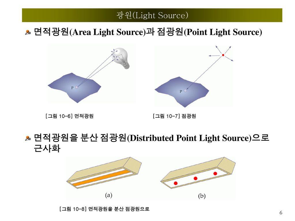 면적광원(Area Light Source)과 점광원(Point Light Source)
