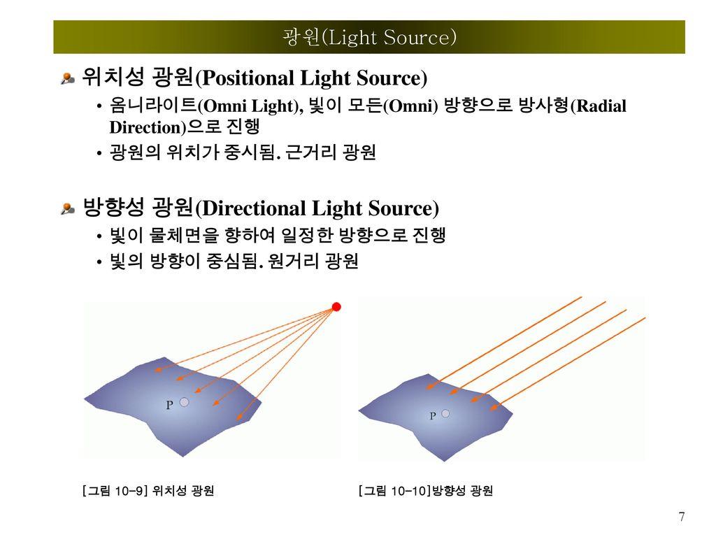 위치성 광원(Positional Light Source)