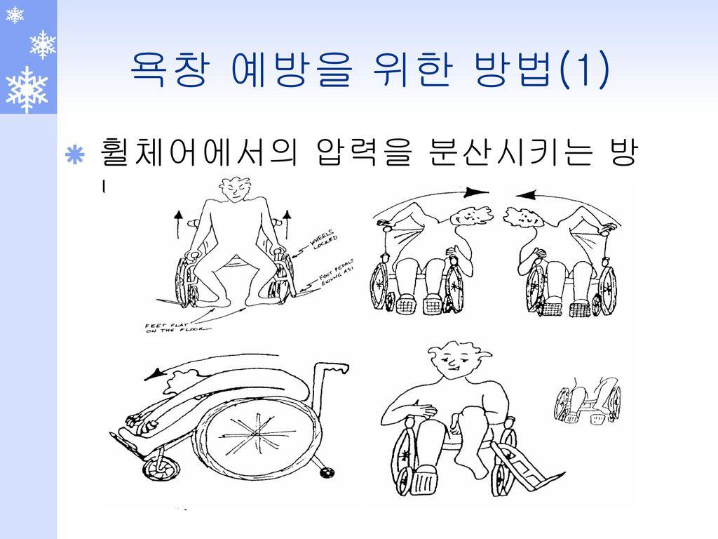 욕창 예방을 위한 방법(1) 휠체어에서의 압력을 분산시키는 방법