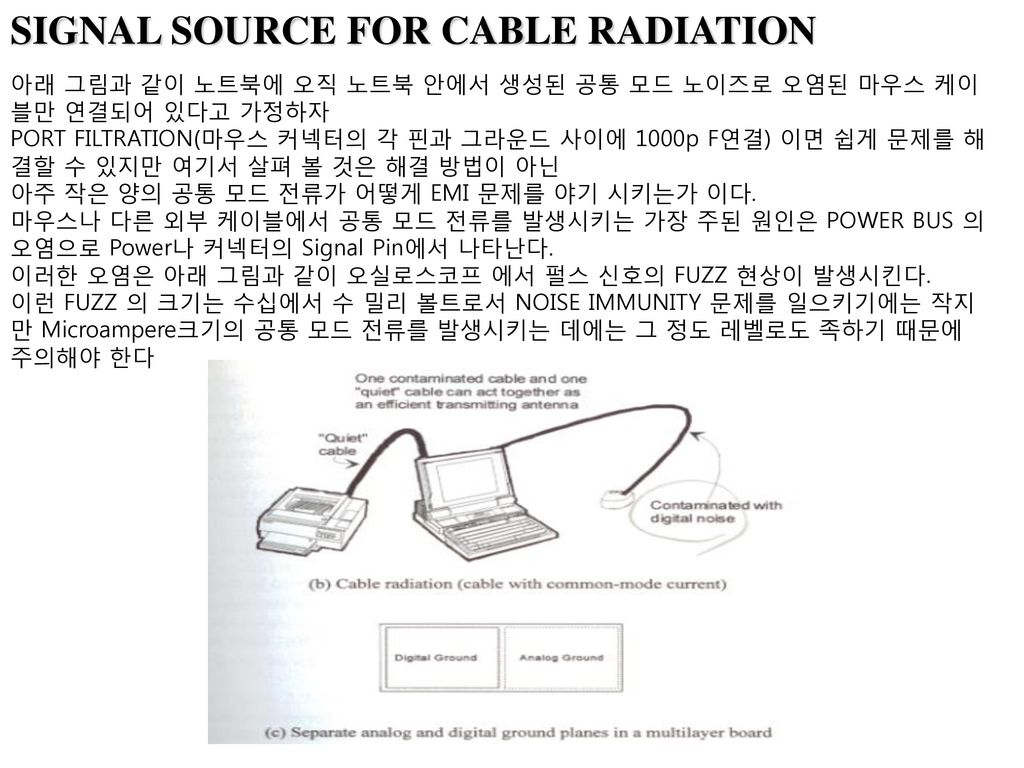 SIGNAL SOURCE FOR CABLE RADIATION