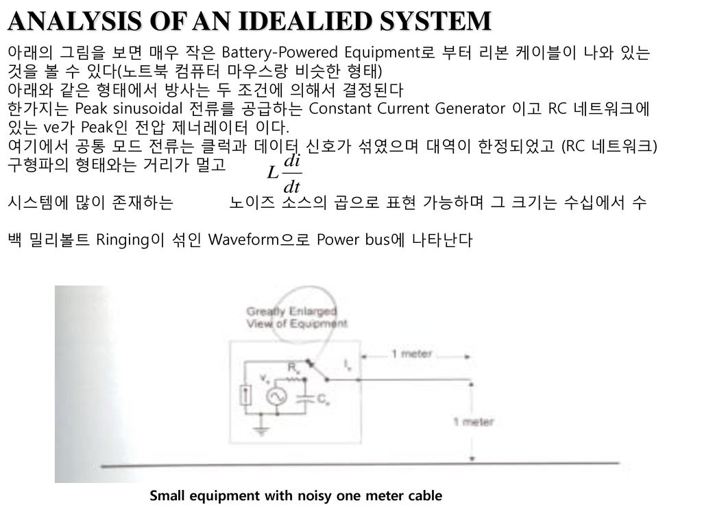 ANALYSIS OF AN IDEALIED SYSTEM