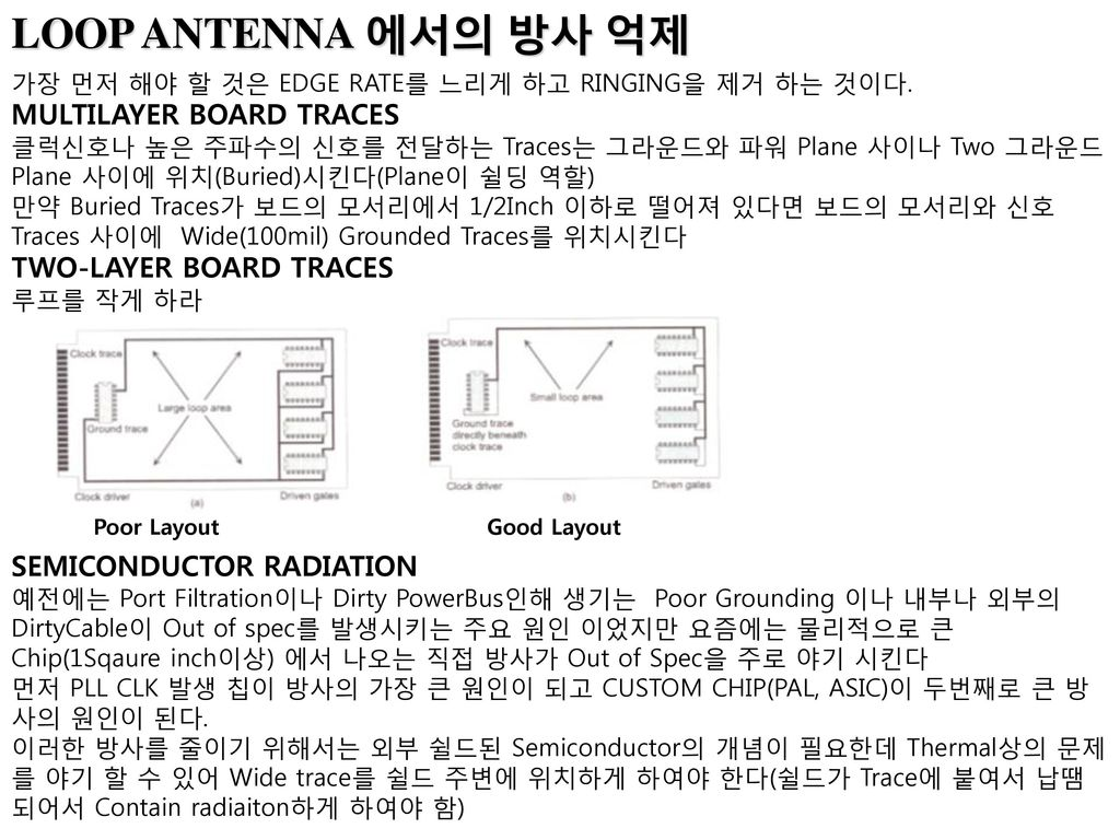 LOOP ANTENNA 에서의 방사 억제 MULTILAYER BOARD TRACES TWO-LAYER BOARD TRACES