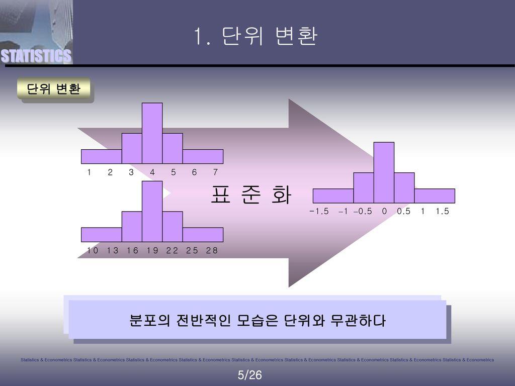 1. 단위 변환 표 준 화 분포의 전반적인 모습은 단위와 무관하다 단위 변환 1 2 3 4 5 6 7