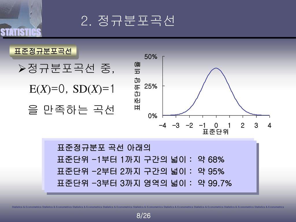 2. 정규분포곡선 정규분포곡선 중, E(X)=0, SD(X)=1 을 만족하는 곡선 표준정규분포 곡선 아래의