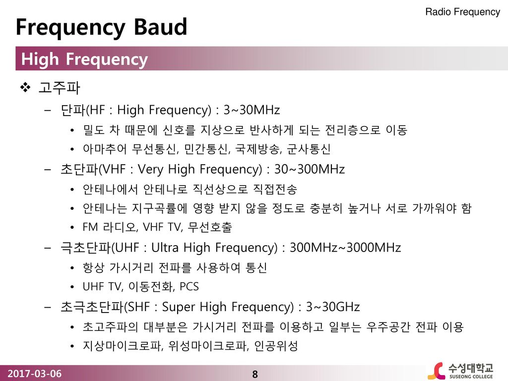 Frequency Baud High Frequency 고주파 단파(HF : High Frequency) : 3~30MHz