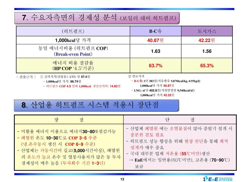 7. 수요자측면의 경제성 분석 (보일러 대비 히트펌프)