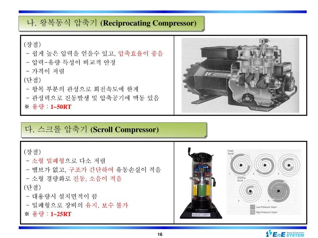 나. 왕복동식 압축기 (Reciprocating Compressor)