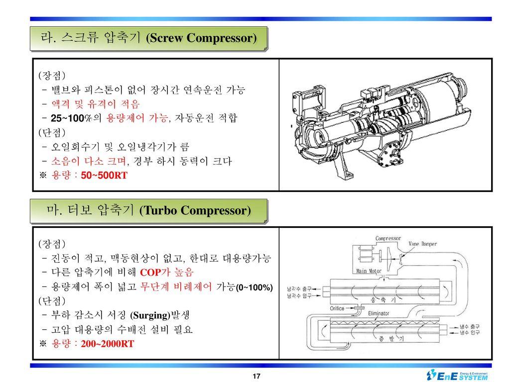 라. 스크류 압축기 (Screw Compressor)
