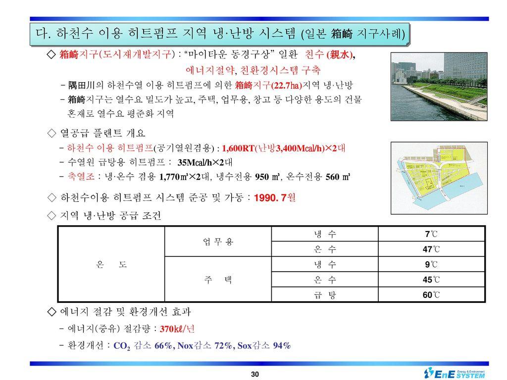다. 하천수 이용 히트펌프 지역 냉·난방 시스템 (일본 箱崎 지구사례)