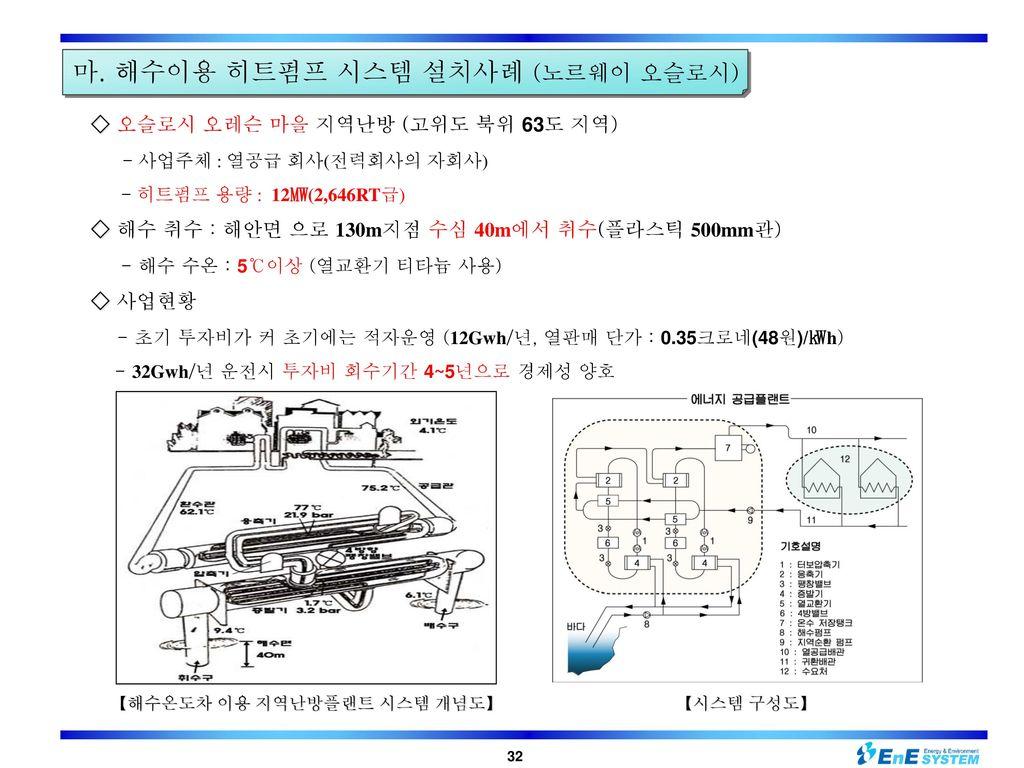 마. 해수이용 히트펌프 시스템 설치사례 (노르웨이 오슬로시)