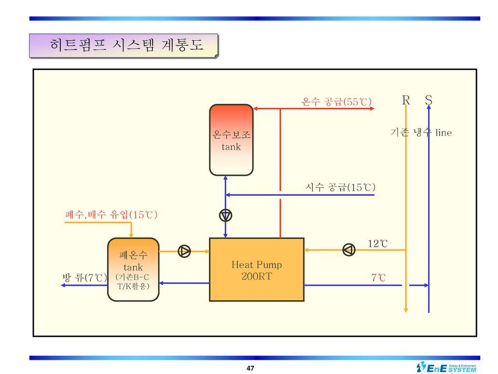 히트펌프 시스템 계통도 R S Heat Pump 200RT 온수보조 tank 폐온수 기존 냉수 line