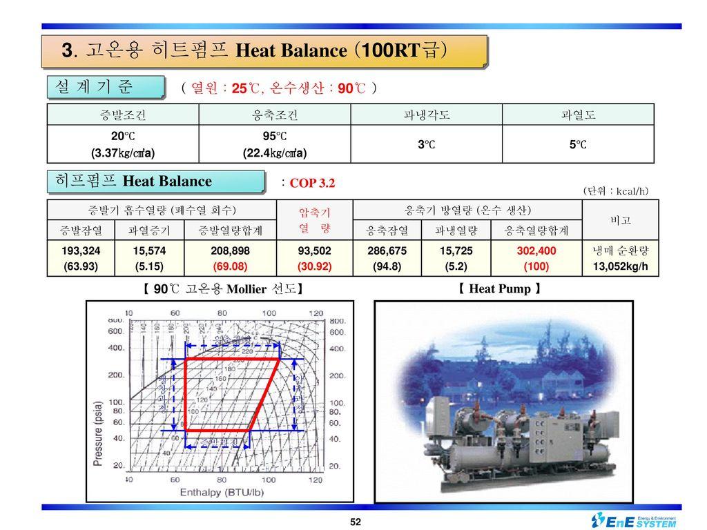 3. 고온용 히트펌프 Heat Balance (100RT급)