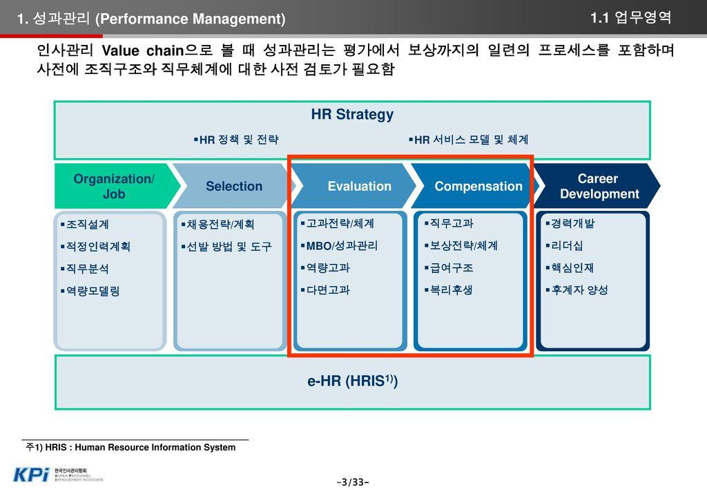 성과 1. 성과관리 (Performance Management) 1.2 성과관리의 다양성