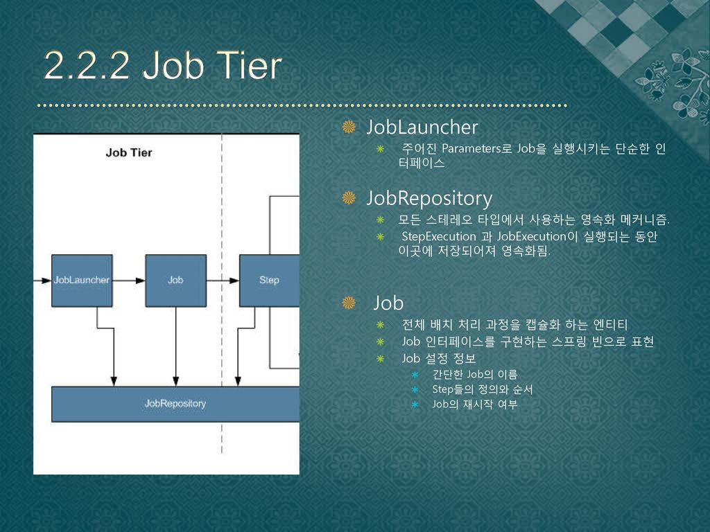 2.2.2 Job Tier JobLauncher JobRepository Job