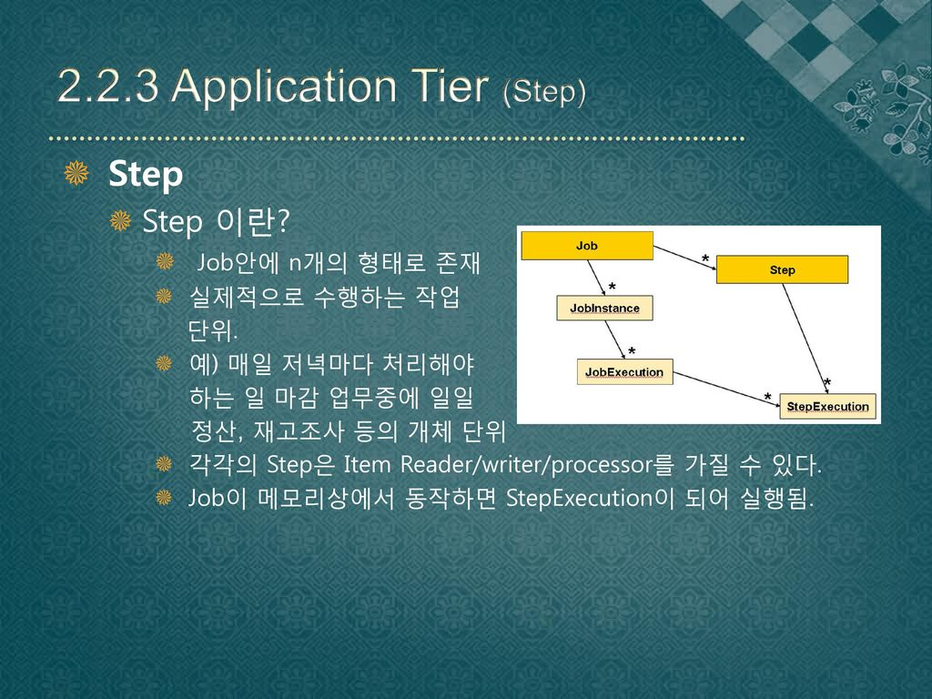 2.2.3 Application Tier (Step)