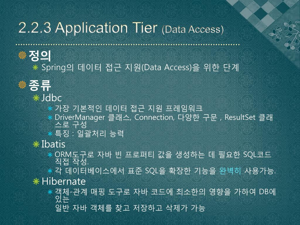 2.2.3 Application Tier (Data Access)