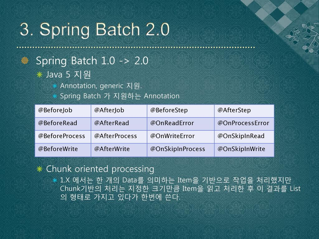 3. Spring Batch 2.0 Spring Batch 1.0 -> 2.0 Java 5 지원