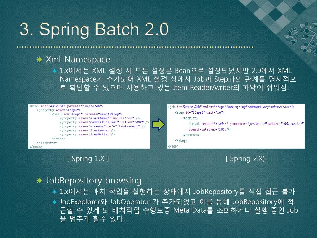 3. Spring Batch 2.0 Xml Namespace JobRepository browsing