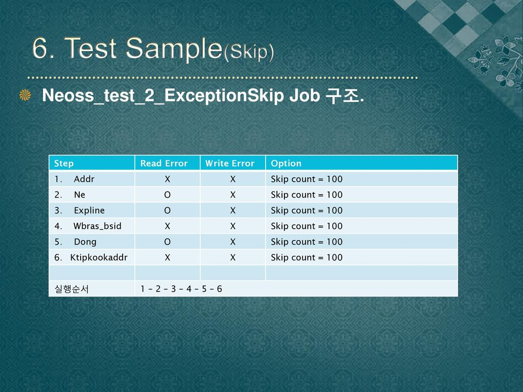 6. Test Sample(Skip) Neoss_test_2_ExceptionSkip Job 구조. Step