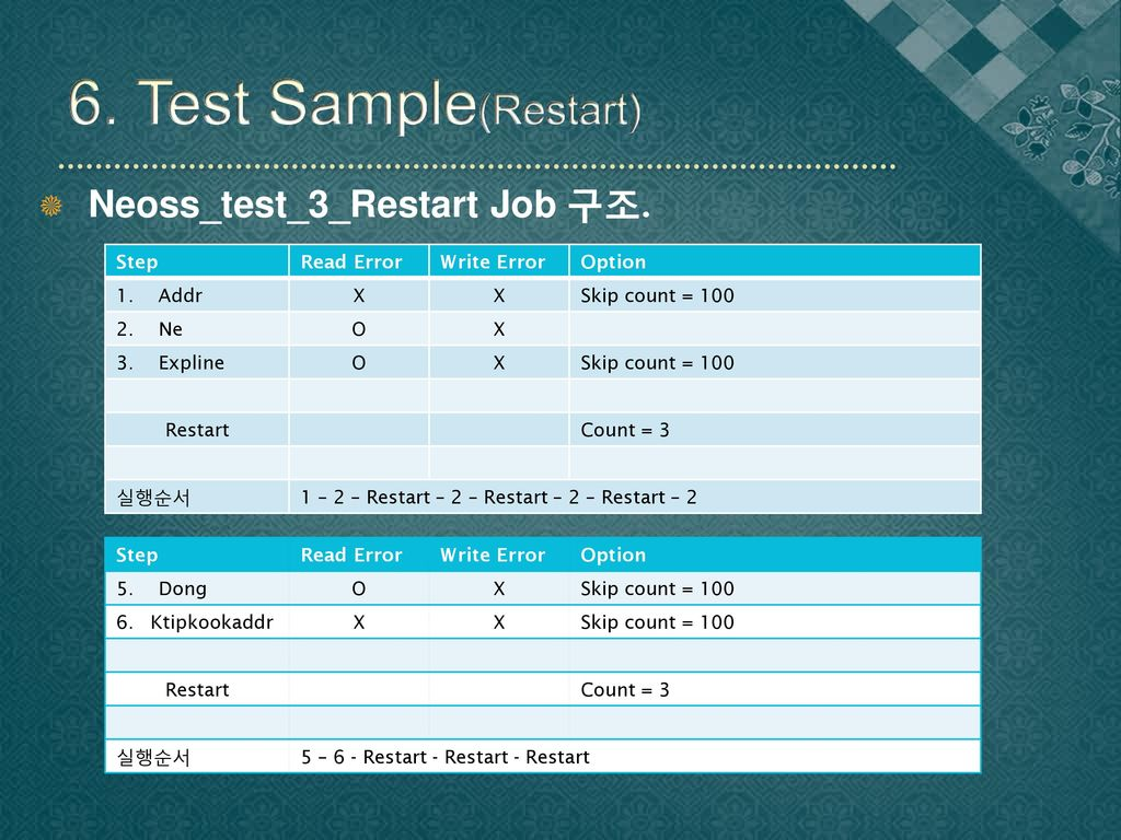 6. Test Sample(Restart) Neoss_test_3_Restart Job 구조. Step Read Error