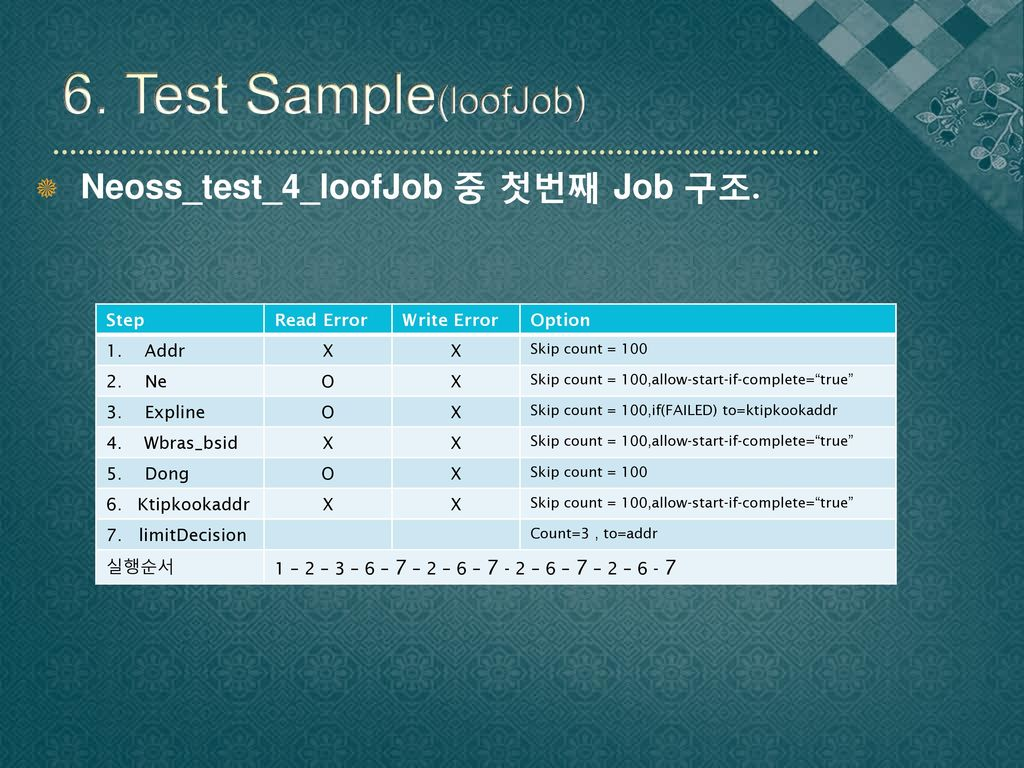 6. Test Sample(loofJob) Neoss_test_4_loofJob 중 첫번째 Job 구조. Step