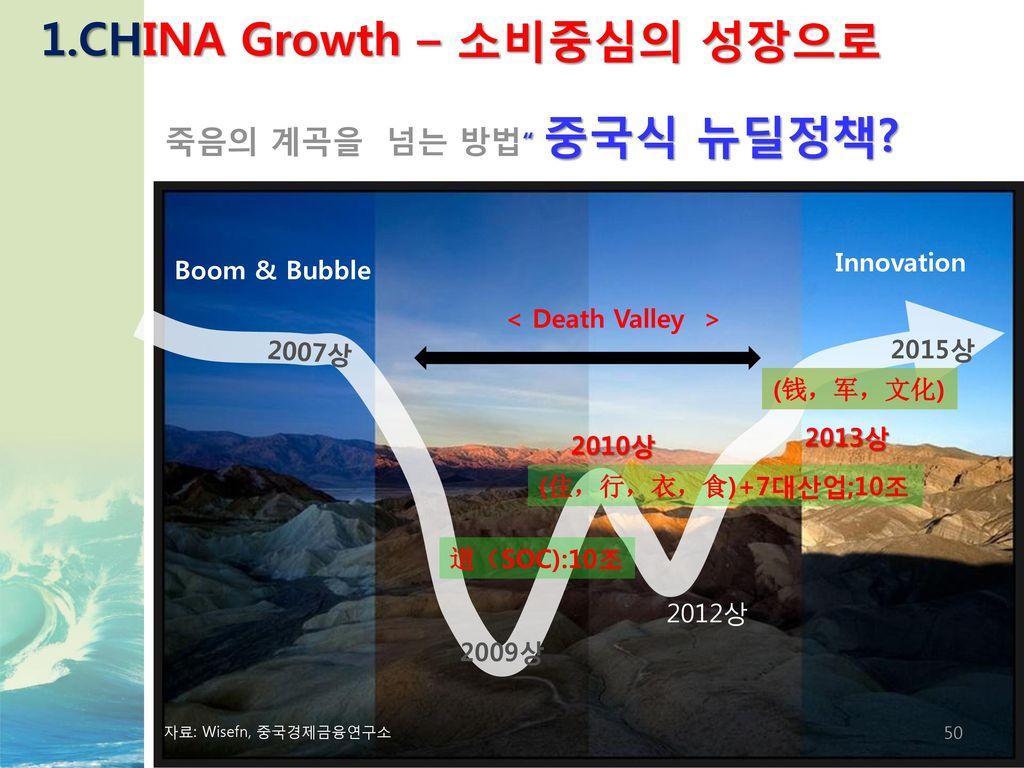 1.CHINA Growth – 소비중심의 성장으로
