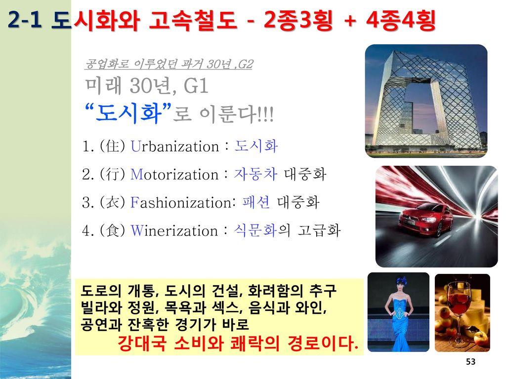 2-1 도시화와 고속철도 - 2종3횡 + 4종4횡 도시화 로 이룬다!!! 미래 30년, G1 강대국 소비와 쾌락의 경로이다.